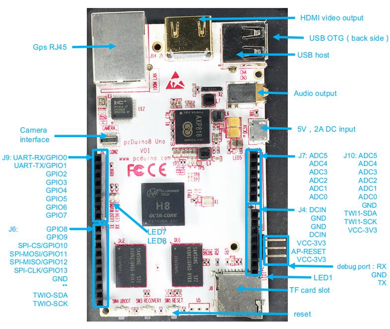图2.1.1 pcDuino8 Uno硬件接口